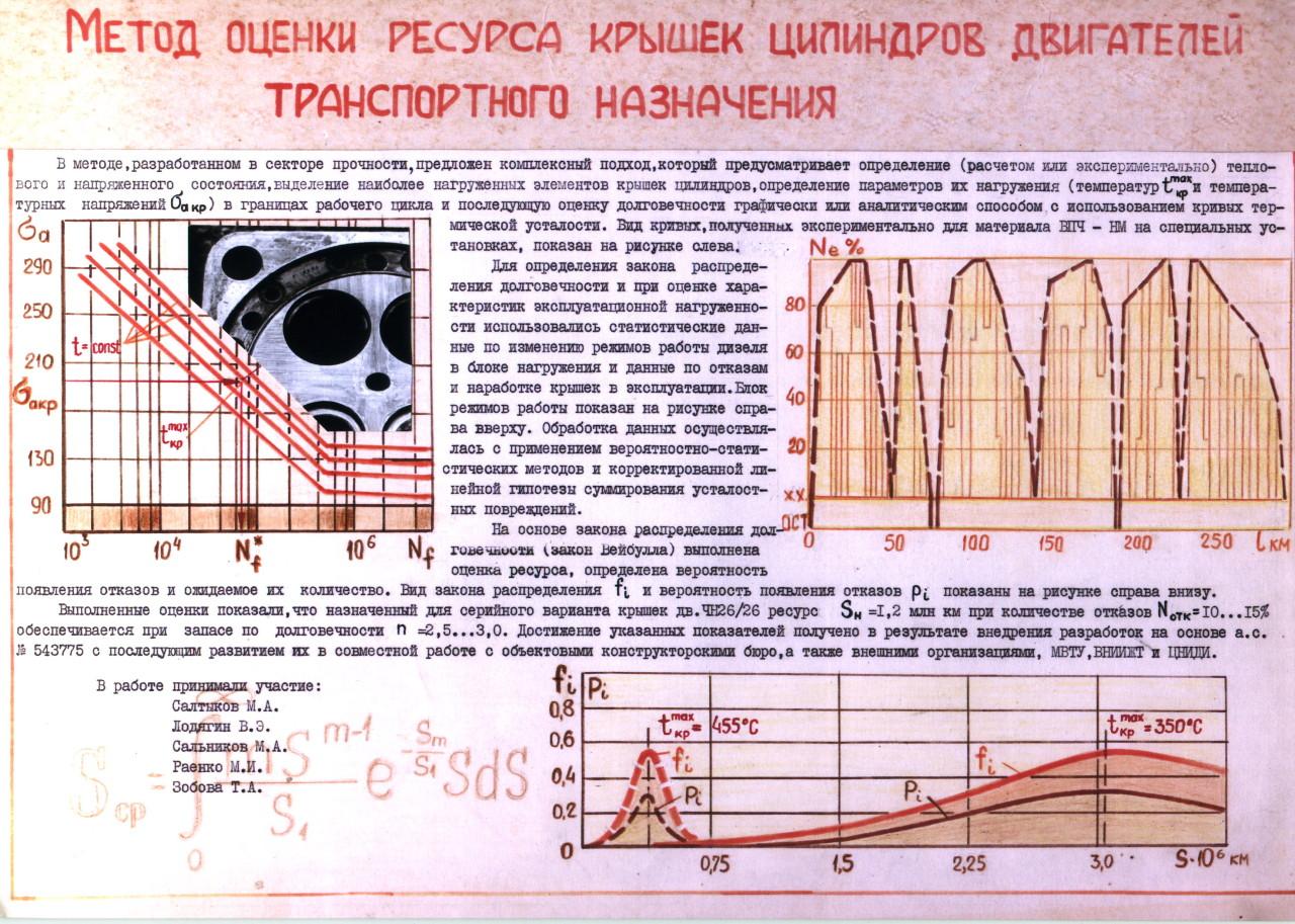 Метод оценки ресурса крышек целиндров двигателей транспортного назначения
