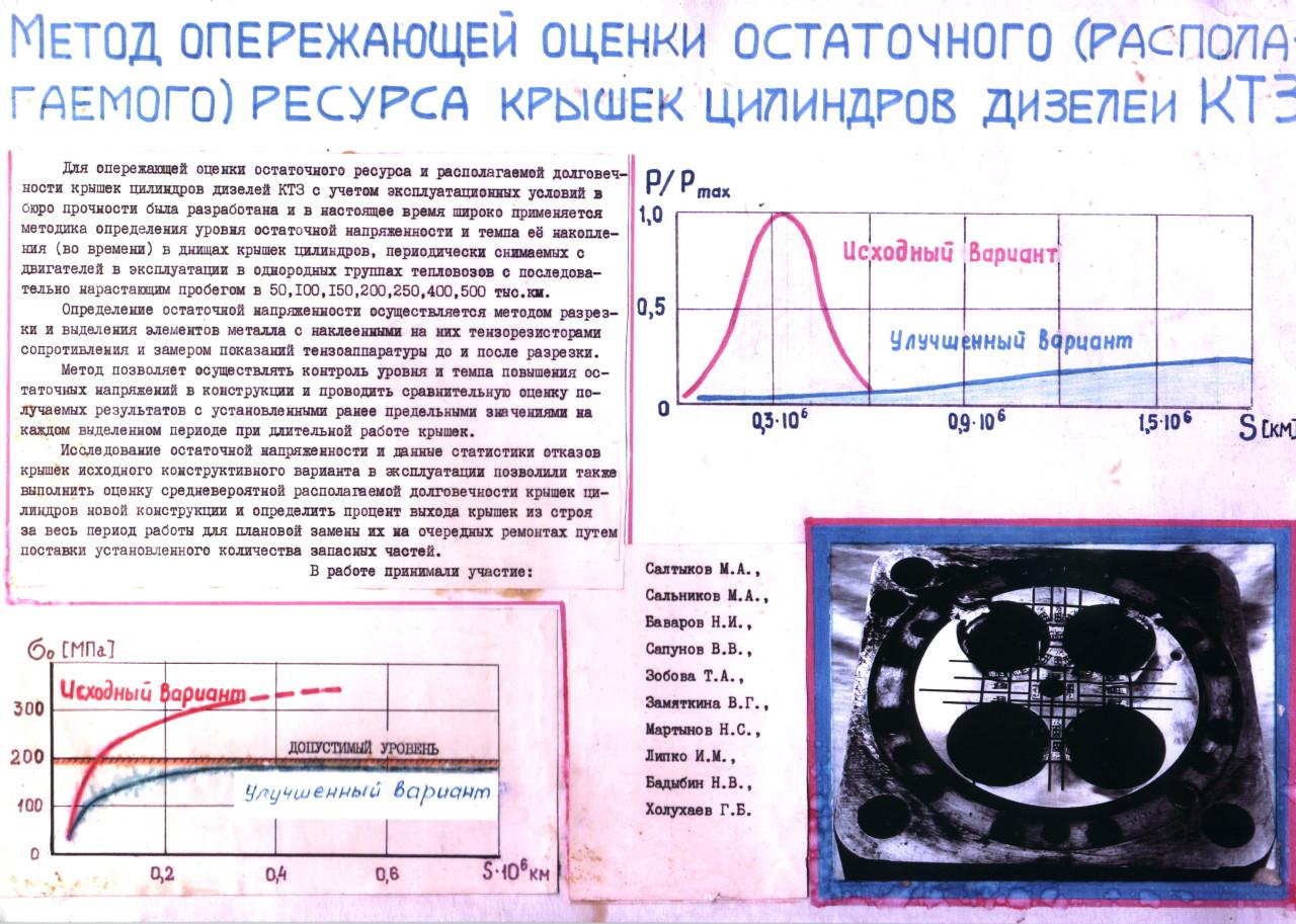 Метод опережающей оценки остаточного (располагаемого) ресурса крышек цилиндров дизелей КТЗ