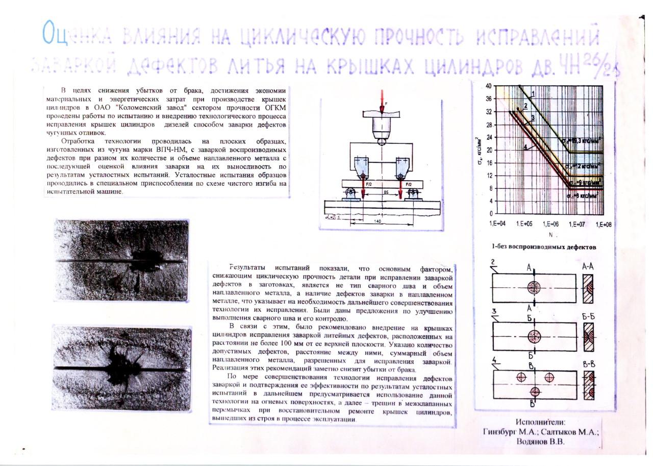 Оценка влияния на циклическую прочность исправлений  заваркой дефектов литья на крышках цилиндров дв/ ЧН 26/28