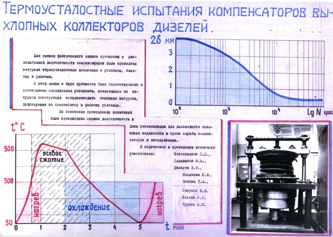 Термоусталостные испытания компенсаторов выхлопных коллекторов дизелей
