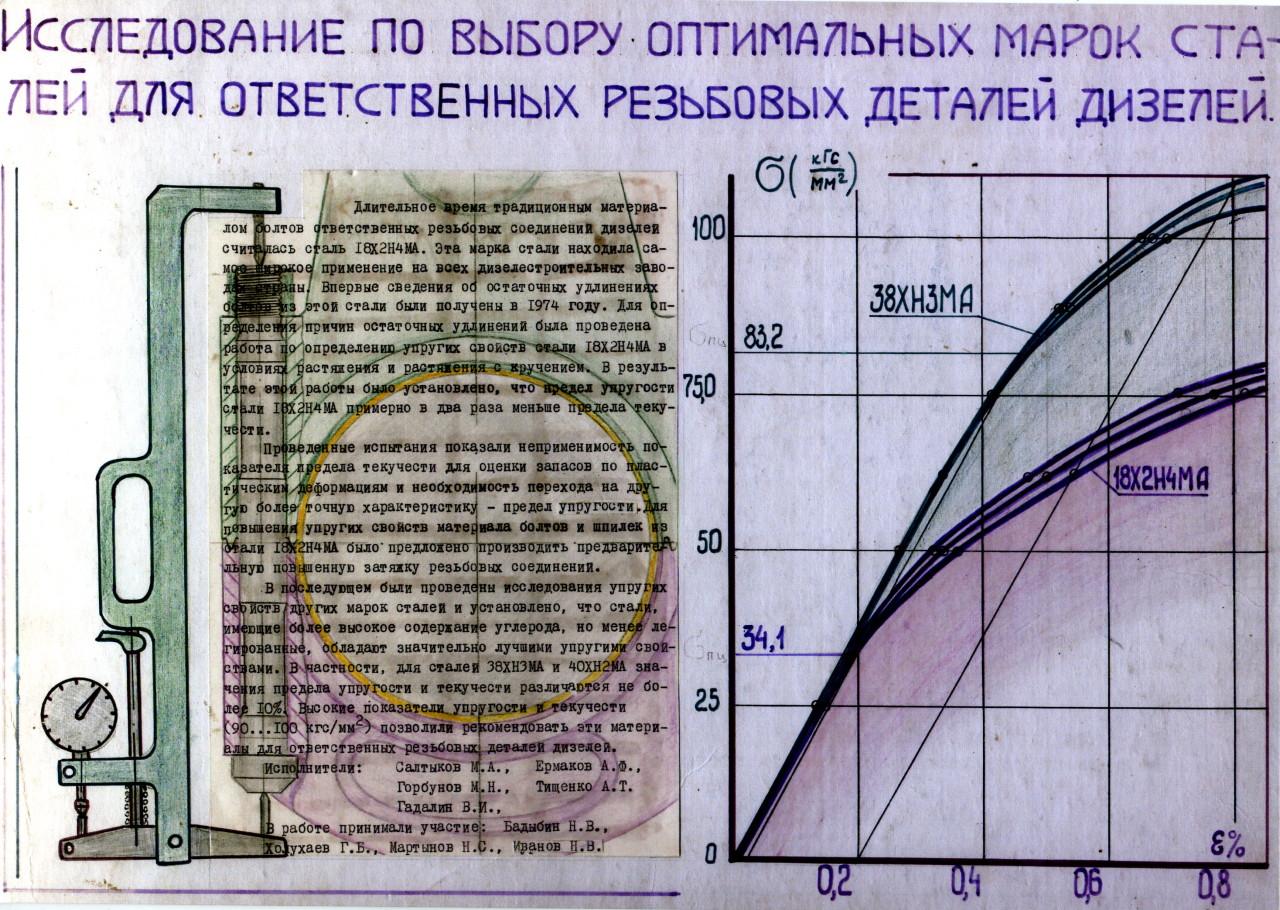 Исследование по выбору оптимальных марок сталей для ответственных резьбовых деталей дизелей