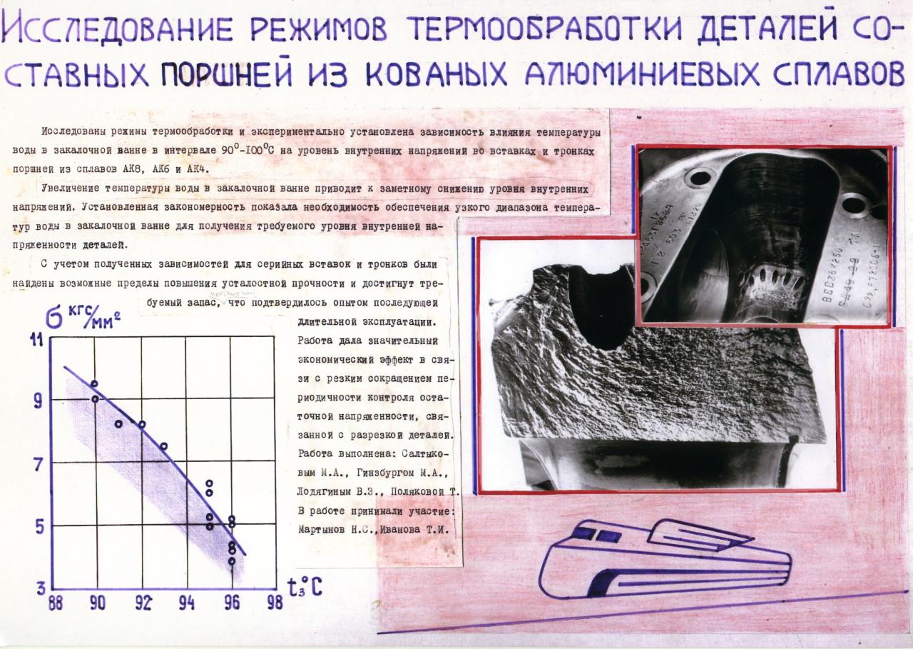 Исследование режимов термообработки деталей составных поршней из кованных алюминиевых сплавов