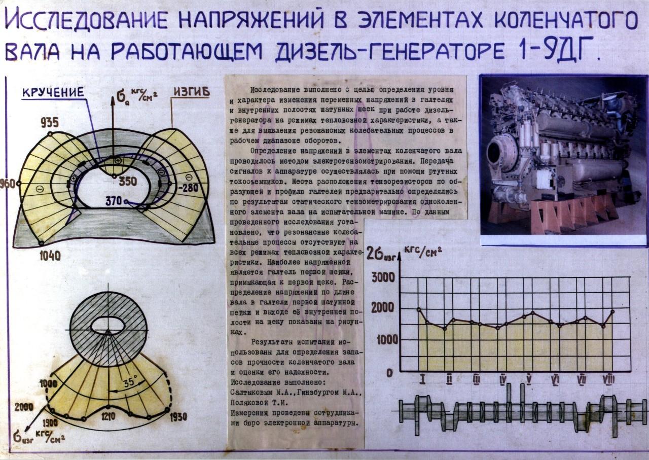 Исследование напряжений в элементах коленчатого вала на работающем дизель-генераторе 1-9ДГ