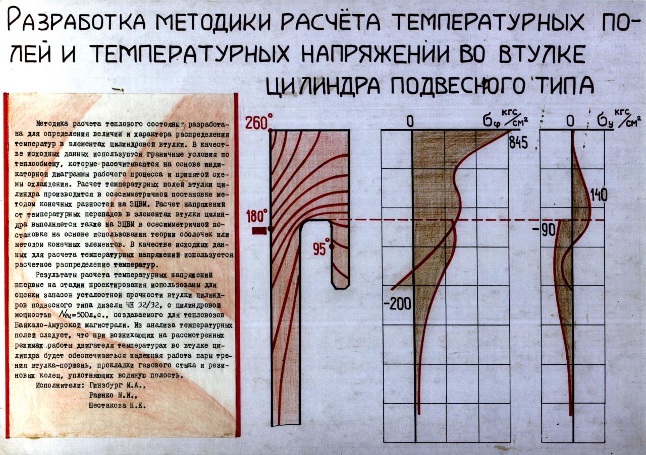 Разработка методики расчета температурных полей и температурных напряжений во втулке цилиндра подвесного типа