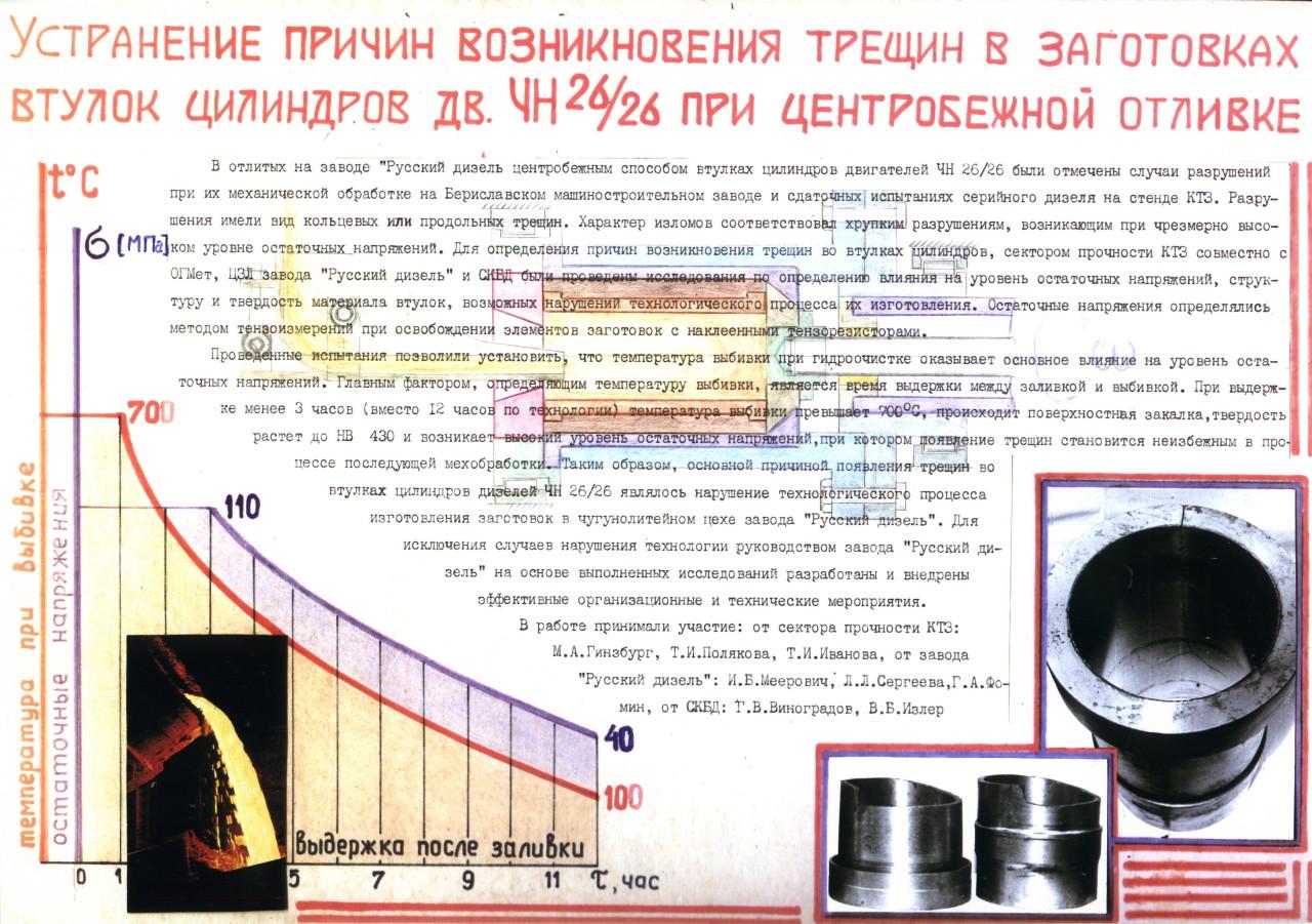 Устранение причин возникновения трещин в заготовках втулок цилиндров дв ЧН 26/26 при центробежной отливке