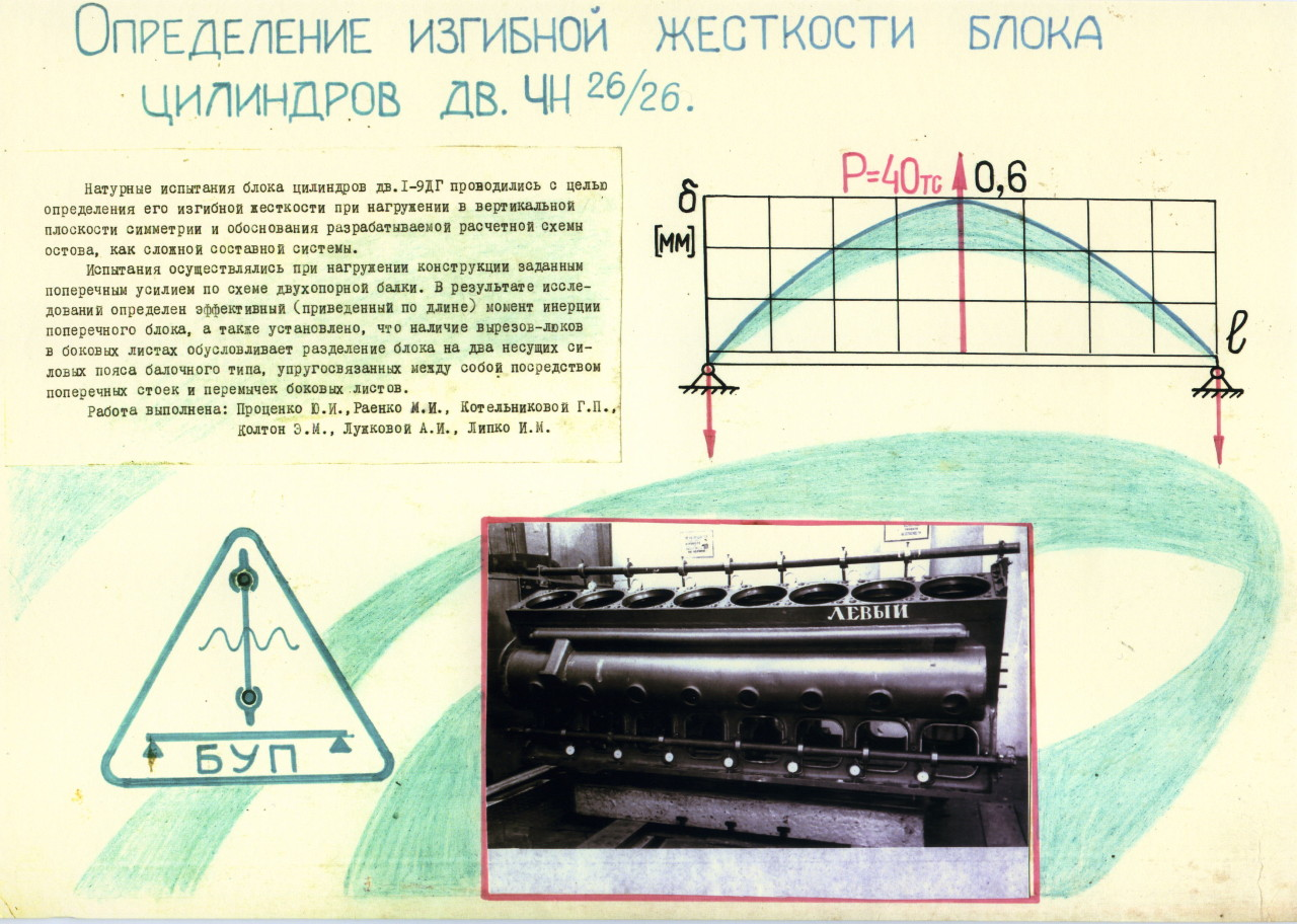 Определение изгибной жесткости блока цилиндров дв ЧН 26/26