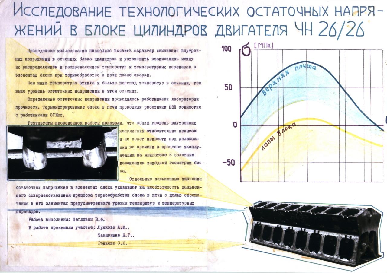 Исследование технологических остаточных напряжений в блоке цилиндров двигателя ЧН 26/26