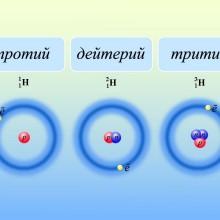 Структуры изотопов простейшего атома водорода, основного вещества во вселенной