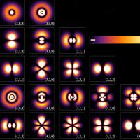 Электронно-волновые структуры атомов элементов