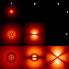 Электронно-волновые структуры орбитали атомов элементов